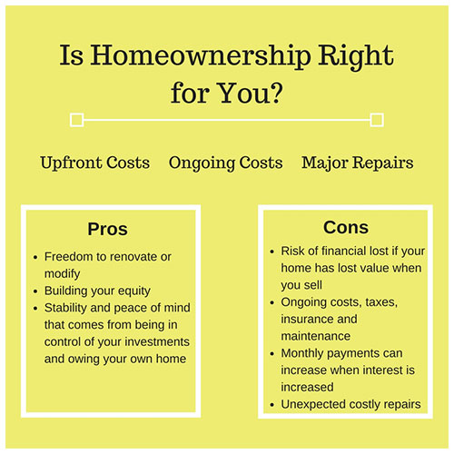 Home Buyer Guide Step 1