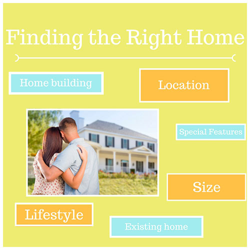 Home Buyer Guide Step 3